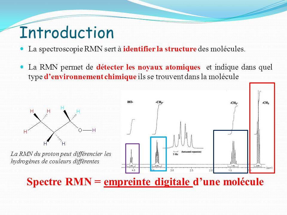 Introduction Spectre RMN = empreinte digitale d'une molécule