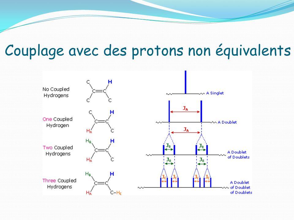 Couplage avec des protons non équivalents