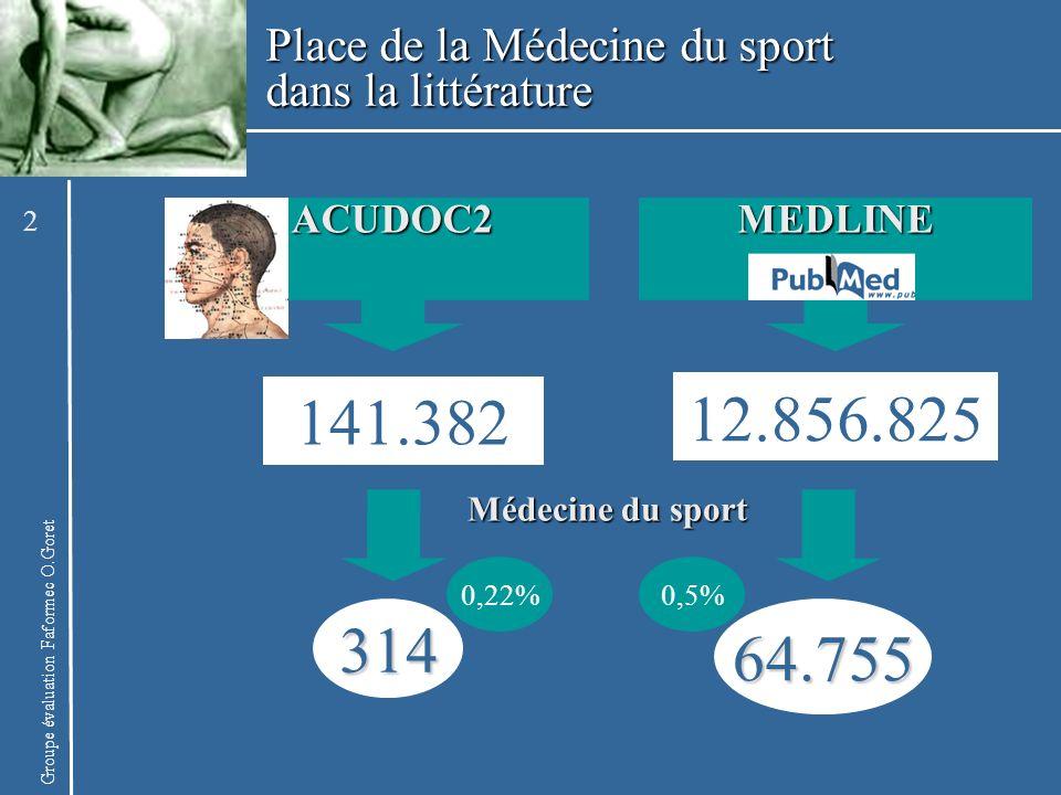 Place de la Médecine du sport dans la littérature