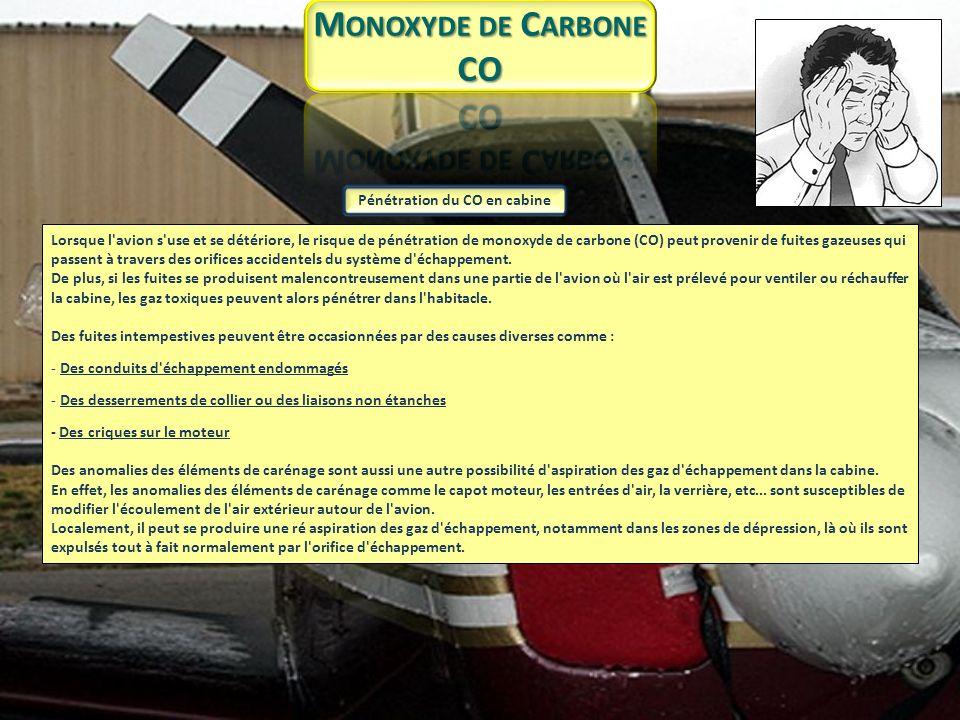 Pénétration du CO en cabine