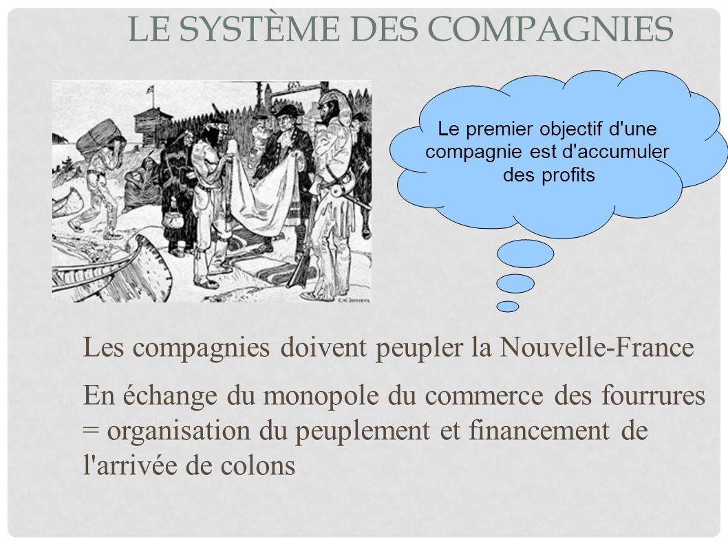 Le système des compagnies