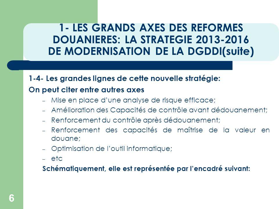 1- LES GRANDS AXES DES REFORMES DOUANIERES: LA STRATEGIE 2013-2016 DE MODERNISATION DE LA DGDDI(suite)