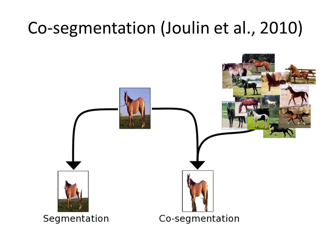 Co-segmentation (Joulin et al., 2010)