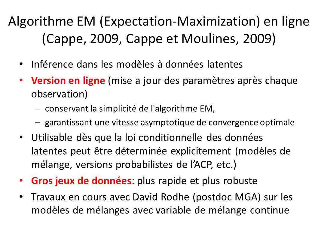 Algorithme EM (Expectation-Maximization) en ligne (Cappe, 2009, Cappe et Moulines, 2009)