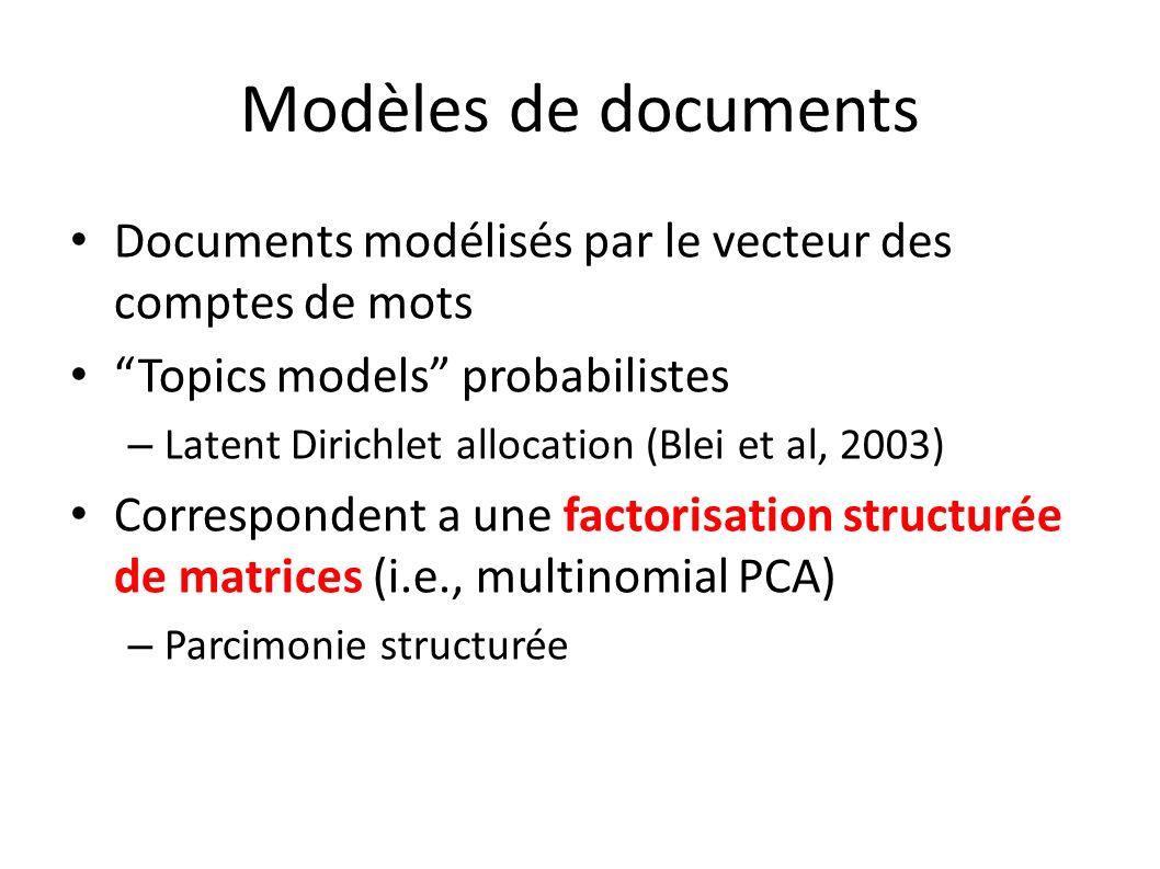 Modèles de documents Documents modélisés par le vecteur des comptes de mots. Topics models probabilistes.