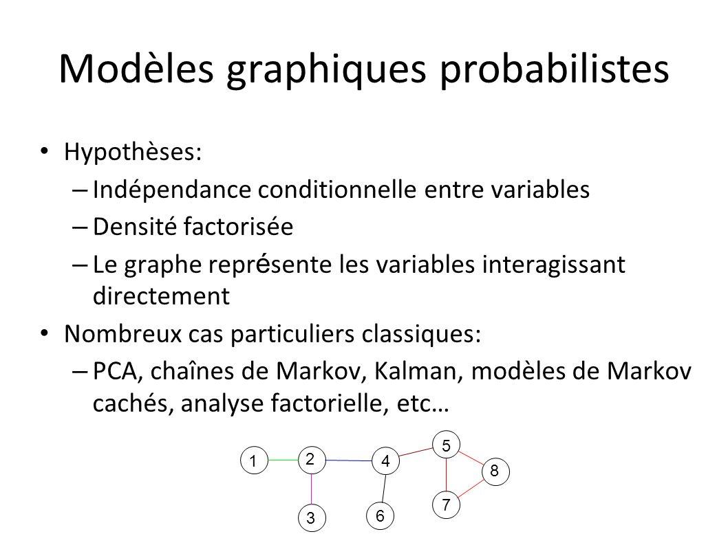 Modèles graphiques probabilistes