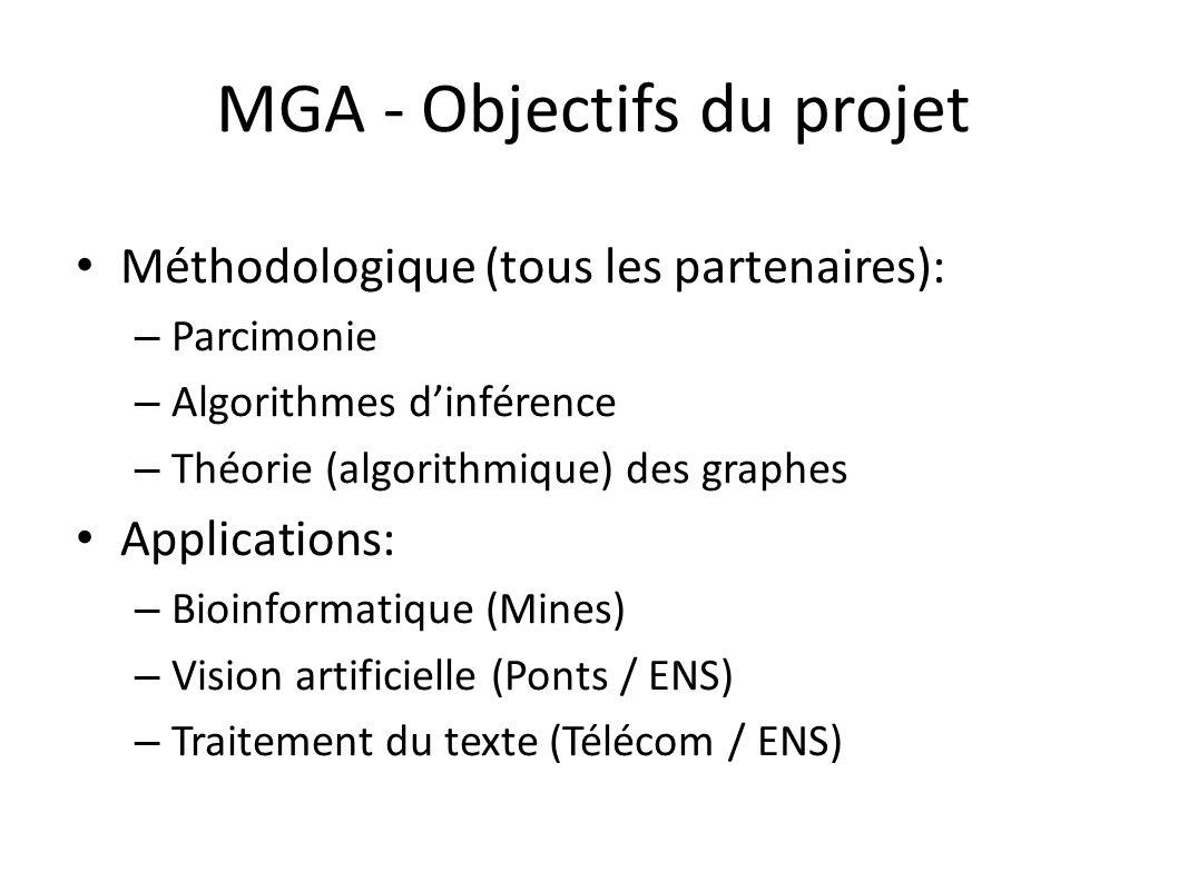MGA - Objectifs du projet