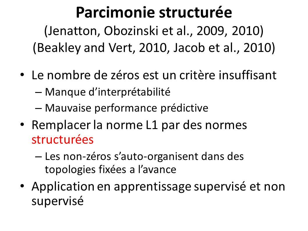 Parcimonie structurée (Jenatton, Obozinski et al
