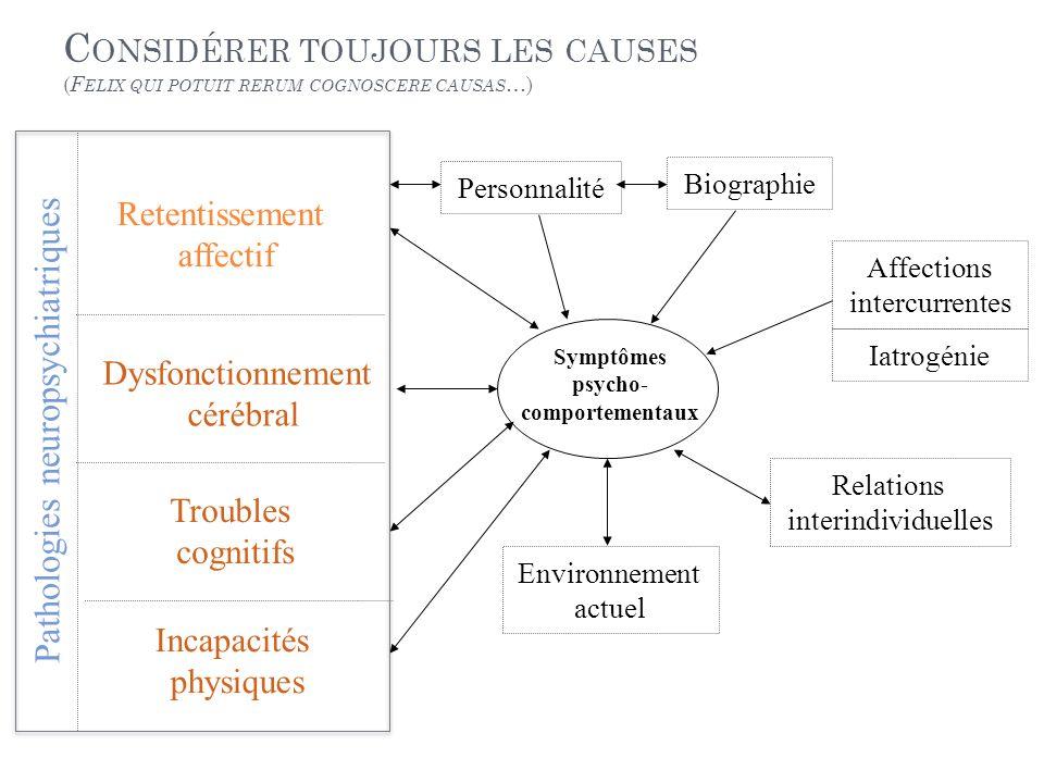 Pathologies neuropsychiatriques