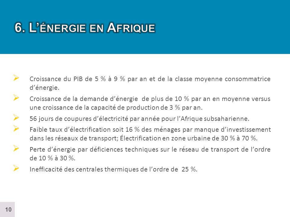6. L'énergie en Afrique Croissance du PIB de 5 % à 9 % par an et de la classe moyenne consommatrice d'énergie.