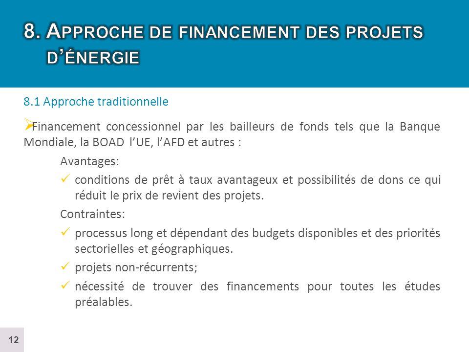 8. Approche de financement des projets d'énergie