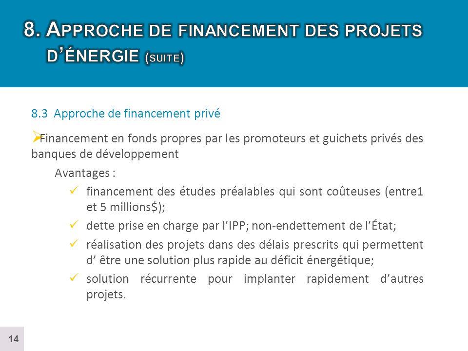 8. Approche de financement des projets d'énergie (suite)