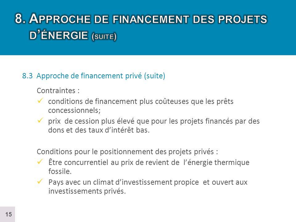 =++ 8. Approche de financement des projets d'énergie (suite)