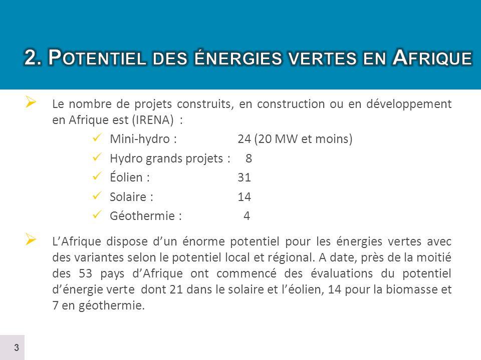 2. Potentiel des énergies vertes en Afrique