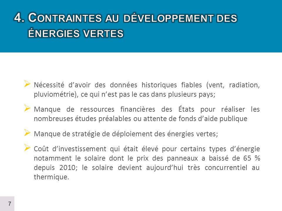 4. Contraintes au développement des énergies vertes