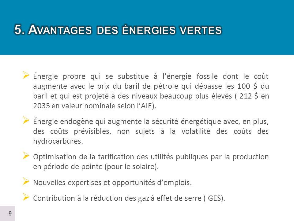 5. Avantages des énergies vertes