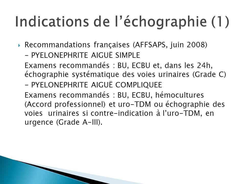 Indications de l'échographie (1)