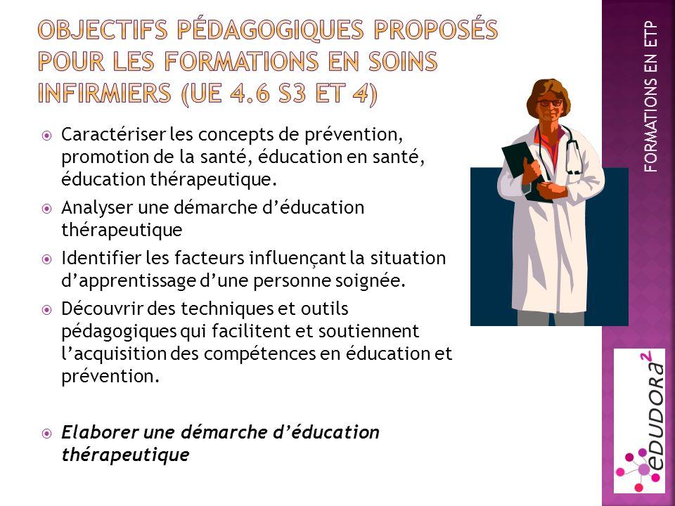 Objectifs pédagogiques proposés pour les formations en soins infirmiers (UE 4.6 S3 et 4)