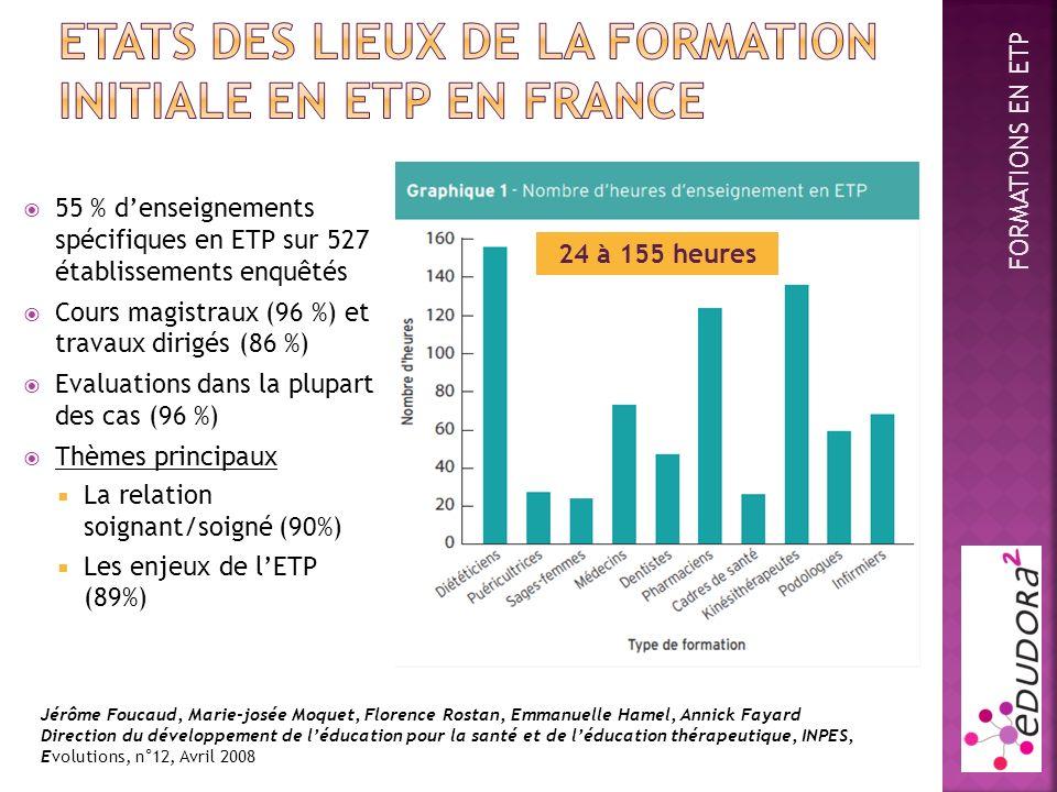 Etats des lieux de la formation initiale en ETP EN France