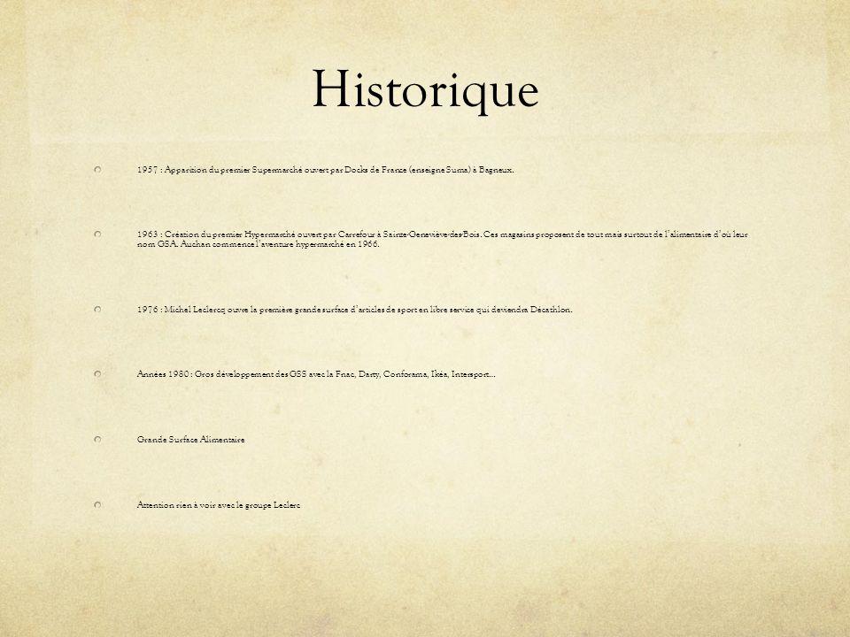 Historique 1957 : Apparition du premier Supermarché ouvert par Docks de France (enseigne Suma) à Bagneux.
