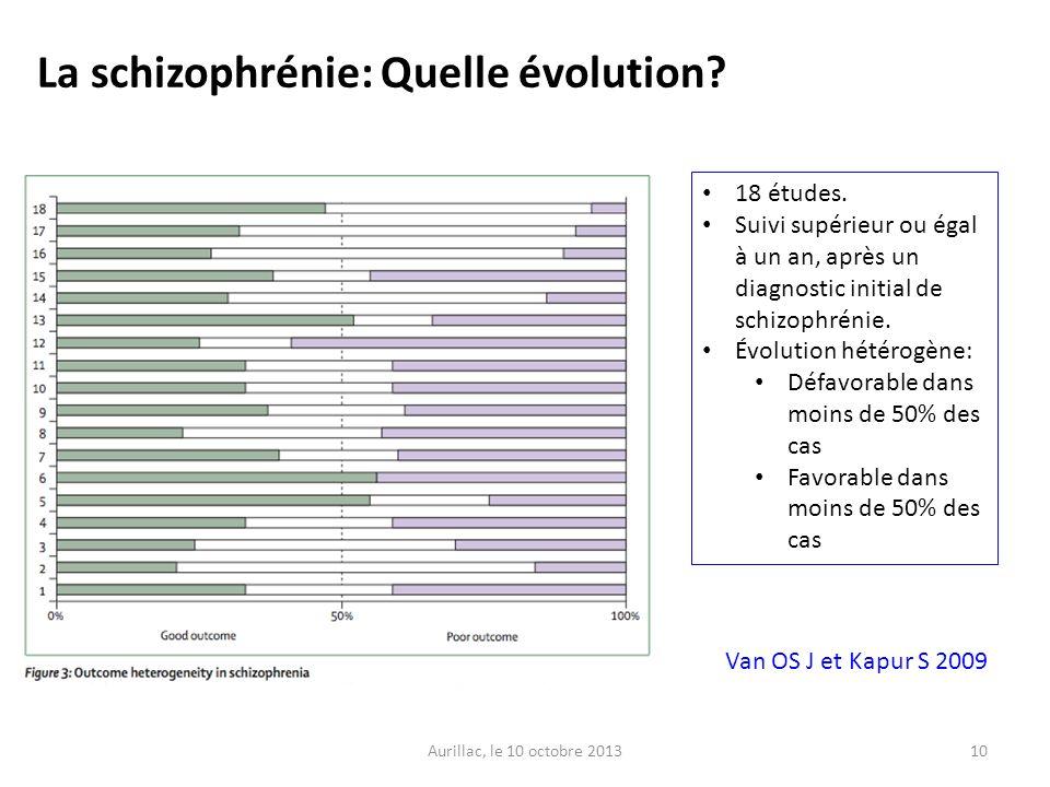 La schizophrénie: Quelle évolution