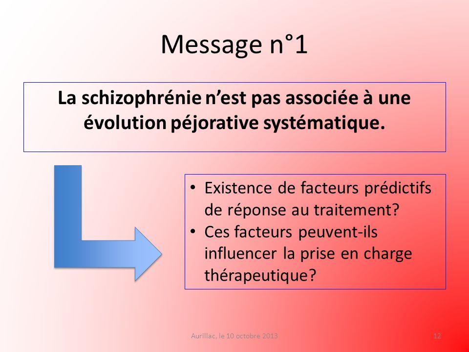 Message n°1 La schizophrénie n'est pas associée à une évolution péjorative systématique. Existence de facteurs prédictifs de réponse au traitement
