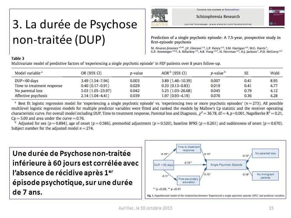 3. La durée de Psychose non-traitée (DUP)
