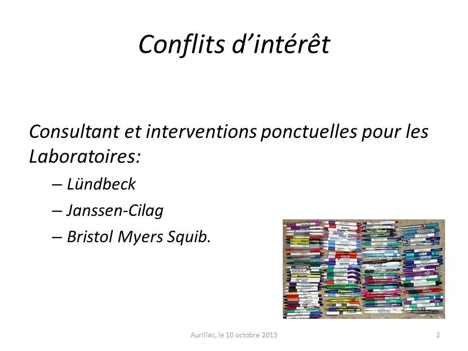 Conflits d'intérêt Consultant et interventions ponctuelles pour les Laboratoires: Lündbeck. Janssen-Cilag.