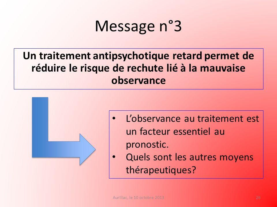 Message n°3 Un traitement antipsychotique retard permet de réduire le risque de rechute lié à la mauvaise observance.