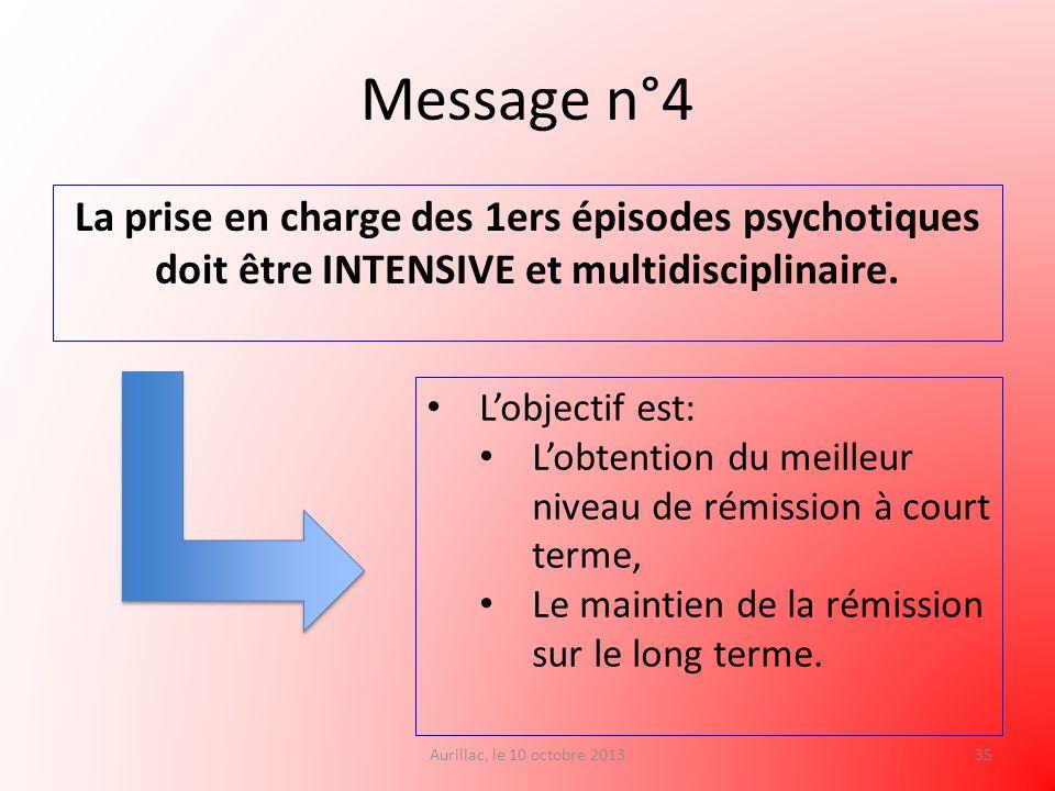 Message n°4 La prise en charge des 1ers épisodes psychotiques doit être INTENSIVE et multidisciplinaire.