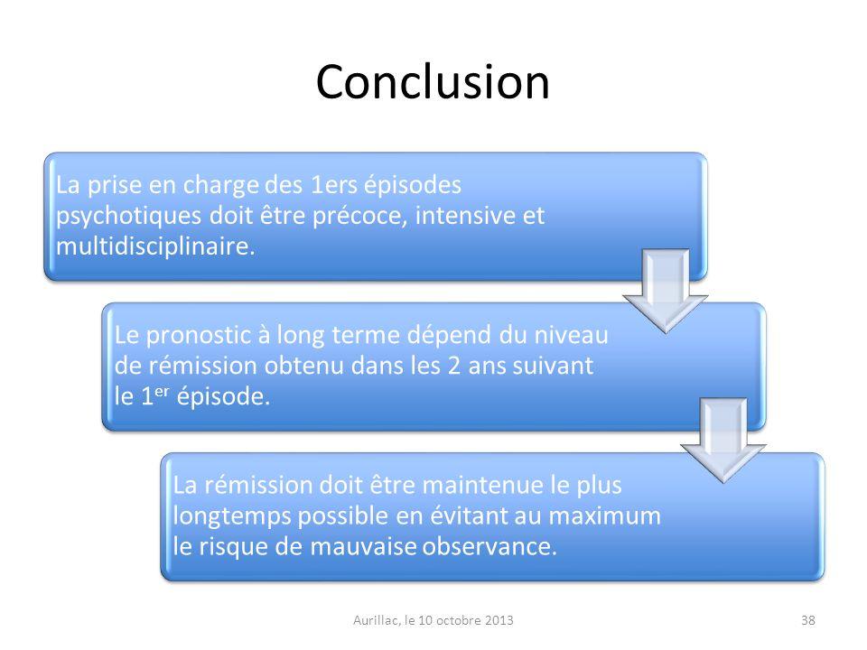 Conclusion La prise en charge des 1ers épisodes psychotiques doit être précoce, intensive et multidisciplinaire.