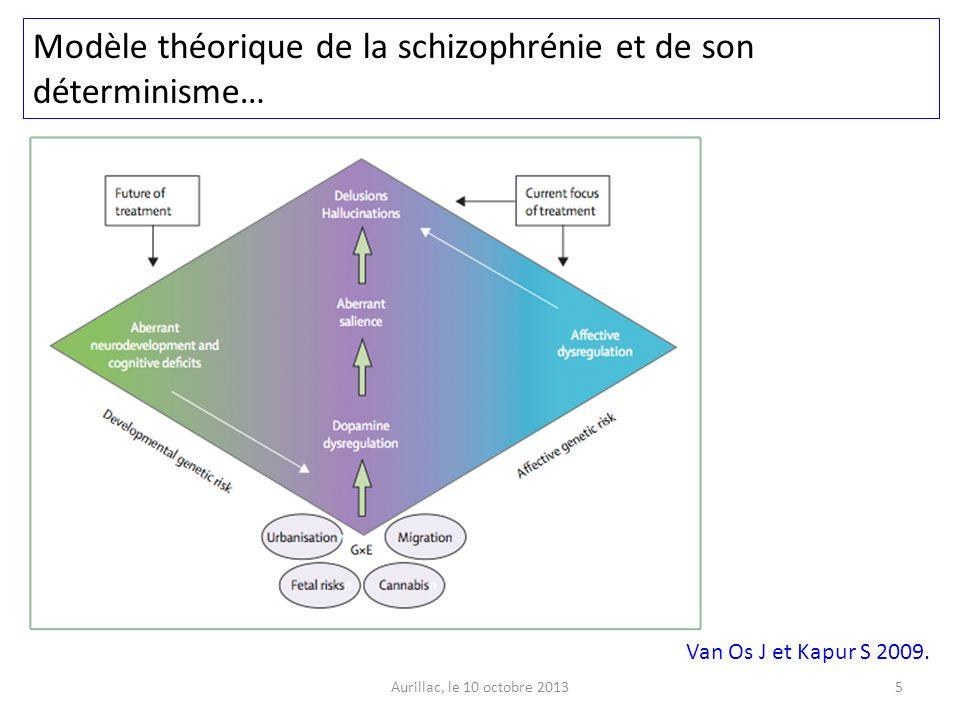Modèle théorique de la schizophrénie et de son déterminisme…