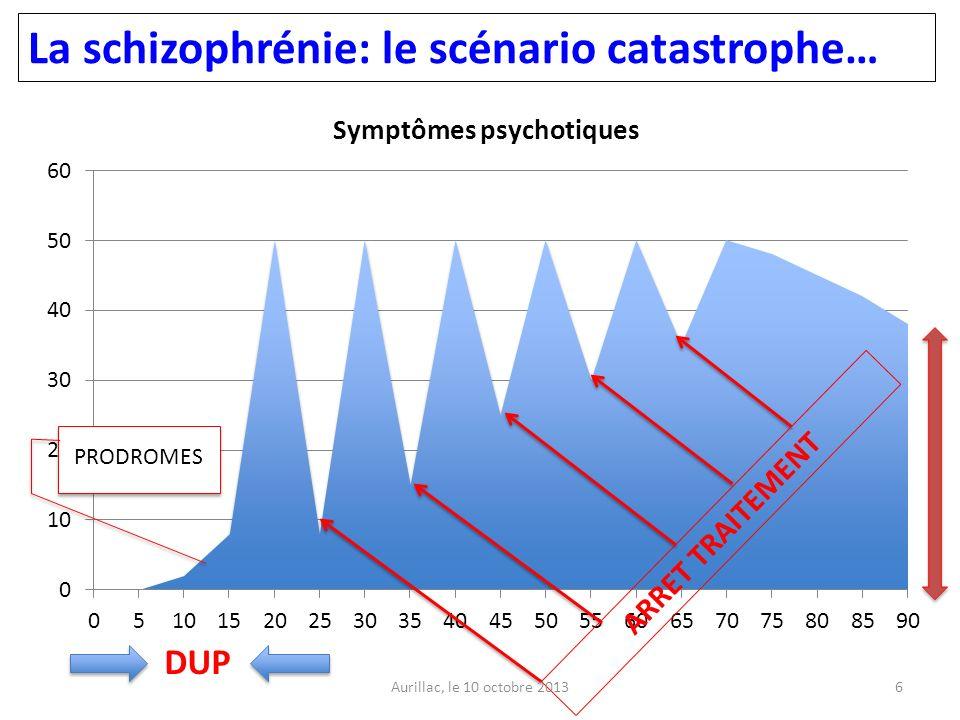 La schizophrénie: le scénario catastrophe…