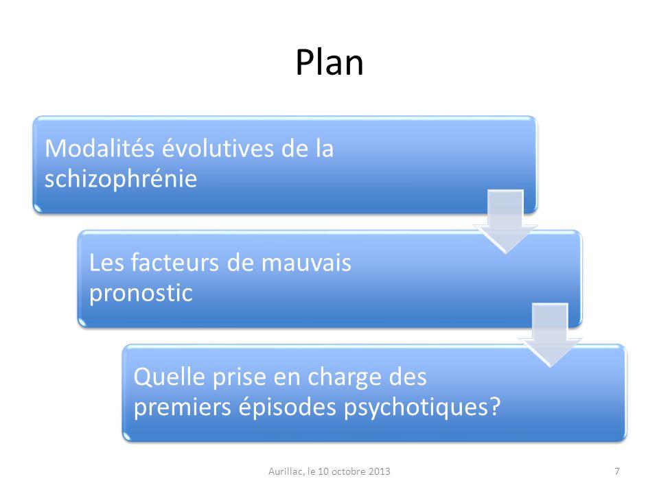 Plan Modalités évolutives de la schizophrénie