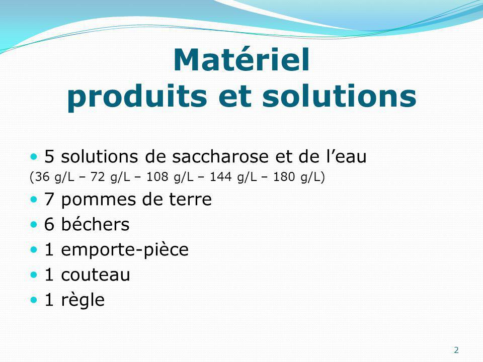 Matériel produits et solutions