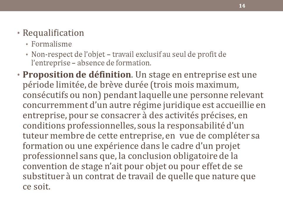 Requalification Formalisme. Non-respect de l'objet – travail exclusif au seul de profit de l'entreprise – absence de formation.