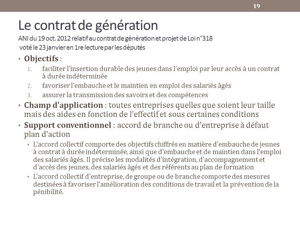 Le contrat de génération ANI du 19 oct