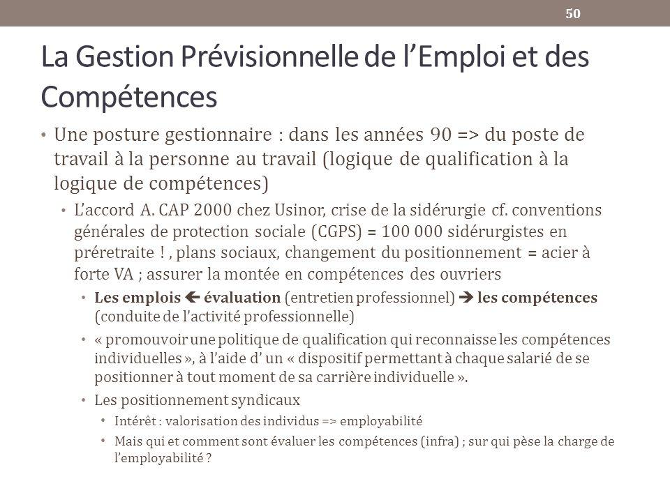 La Gestion Prévisionnelle de l'Emploi et des Compétences