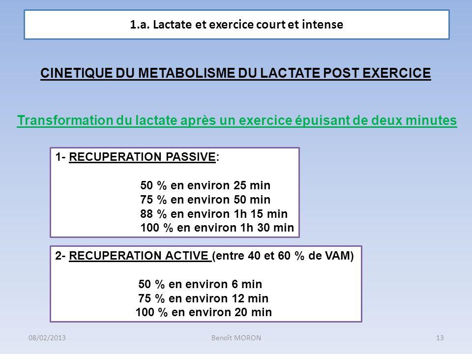 1.a. Lactate et exercice court et intense