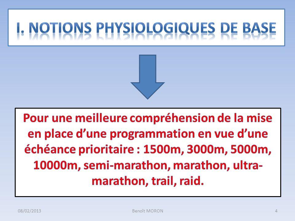 I. NOTIONS PHYSIOLOGIQUES DE BASE