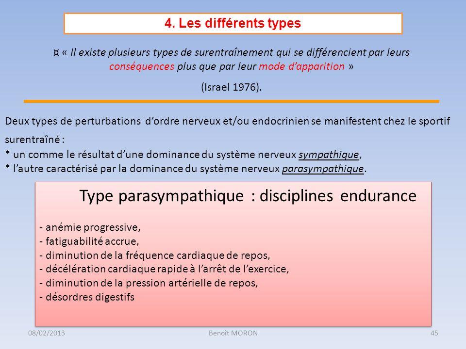 4. Les différents types