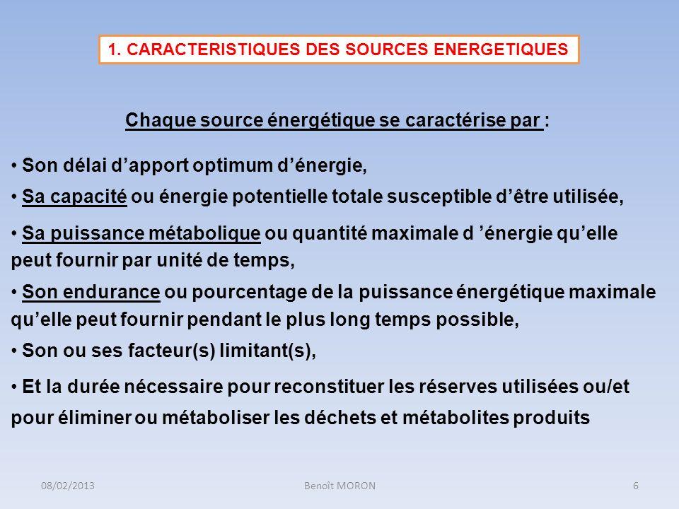 Chaque source énergétique se caractérise par :