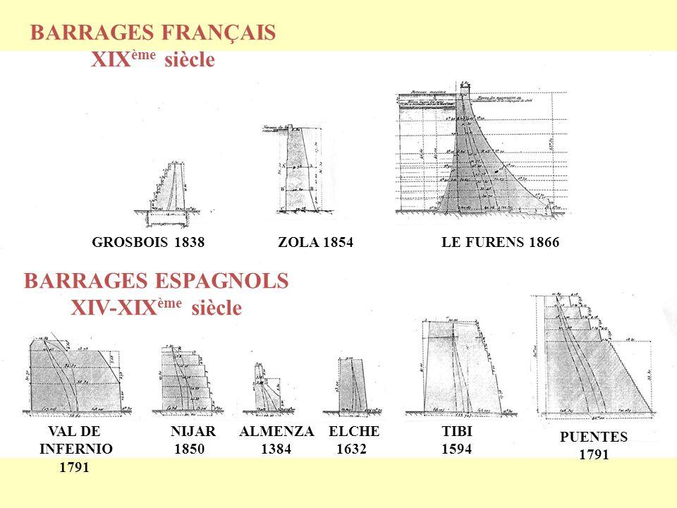 BARRAGES FRANÇAIS XIXème siècle BARRAGES ESPAGNOLS XIV-XIXème siècle