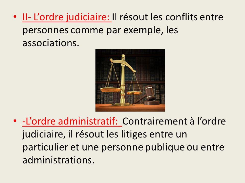 II- L'ordre judiciaire: Il résout les conflits entre personnes comme par exemple, les associations.