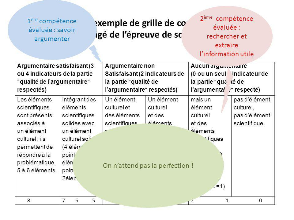 Un exemple de grille de correction.