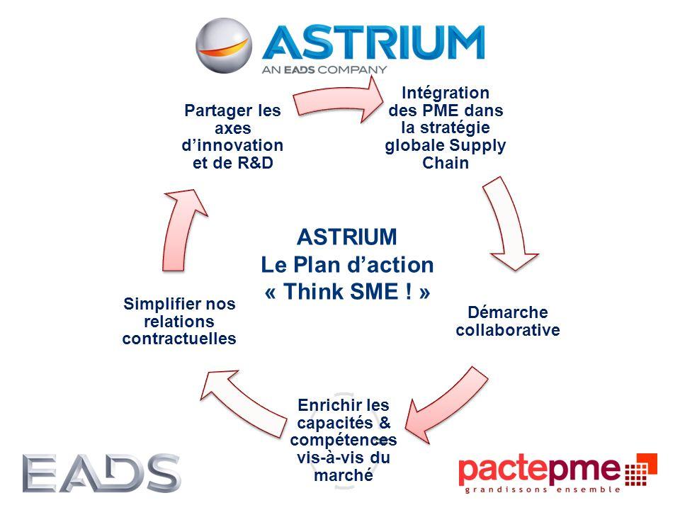 ASTRIUM Le Plan d'action « Think SME ! »
