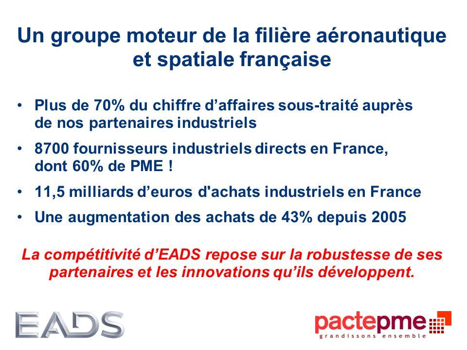 Un groupe moteur de la filière aéronautique et spatiale française