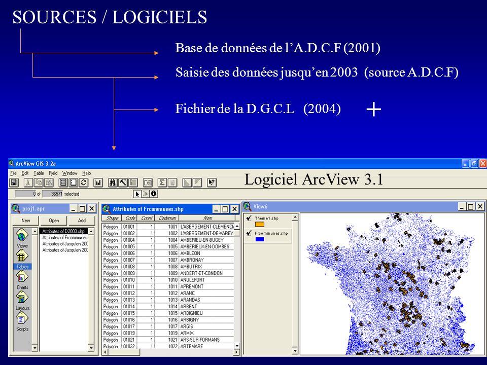 + SOURCES / LOGICIELS Logiciel ArcView 3.1