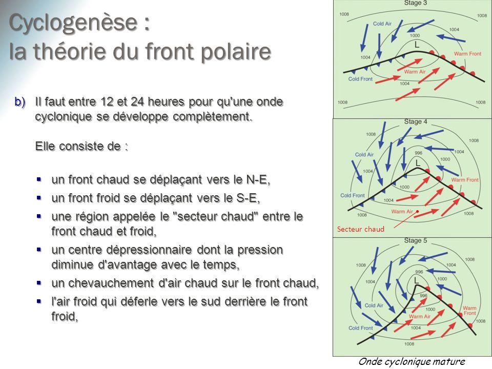 Cyclogenèse : la théorie du front polaire