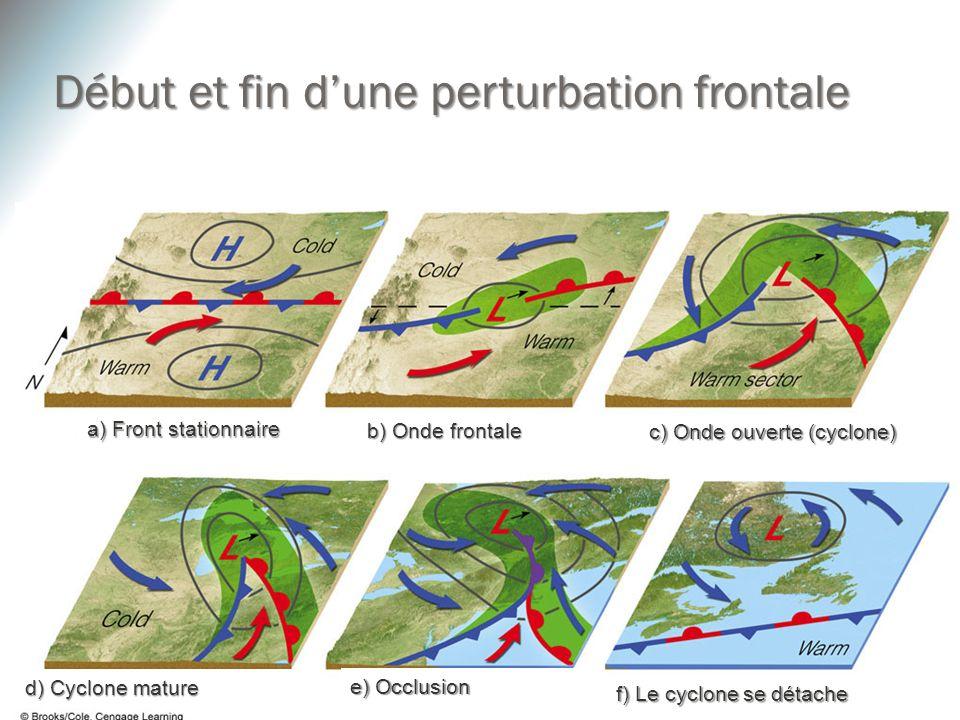 Début et fin d'une perturbation frontale